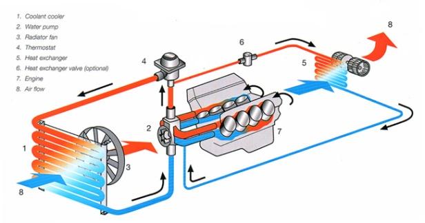 cooling_system_big
